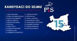 Lista kandydatów PiS do Sejmu 2019